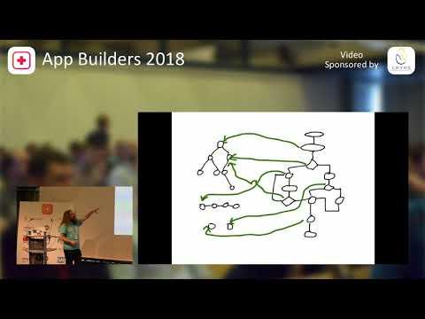 Graham Lee - Rethinking Object-Oriented Design