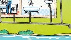 Le cycle de l'eau domestique expliqué aux enfants.