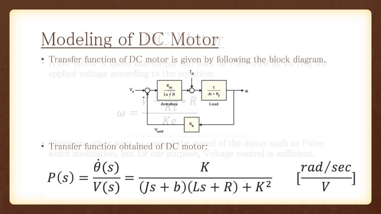 Pid Controller Smoker Wiring Diagram Schematics Diagrams Powder Coat Dc Motor Block Auto Electrical U2022 Blower
