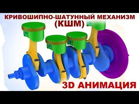 Кривошипно-шатунный механизм (КШМ). Основы