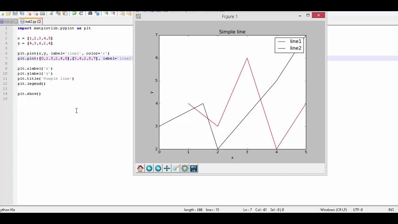 Line colors matplotlib - Matplotlib Tutorial For Beginners 2 Labels Title Legend And Colors