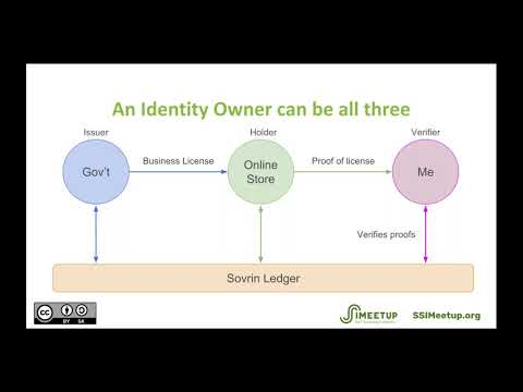 Verifiable Credentials 101 for SSI with Tyler Ruff - Decentralized Digital Identity