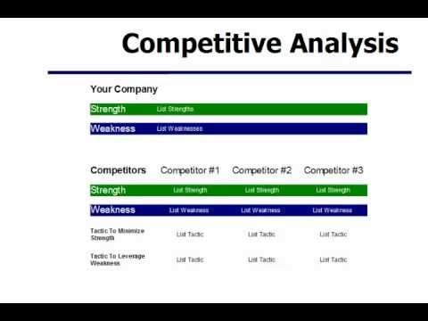 The components of a marketing plan - YouTube - Components Marketing Plan