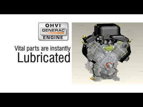 Generator Engines by Generac