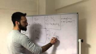 İngilizce Bilmeden İngilizce Sınavı Nasıl Geçilir! En İyi Online İngilizce Kursu