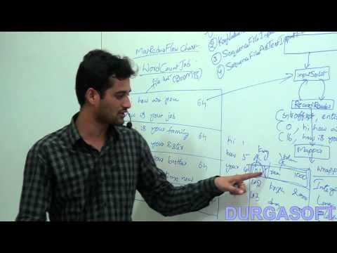 MapReduce Flow Chart