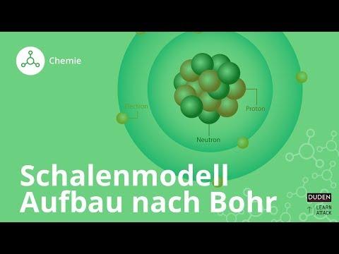 Das Schalenmodell: Der Aufbau der Atome nach Bohr – Chemie  Duden Learnattack