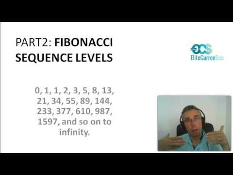 Serie de fibonacci forex