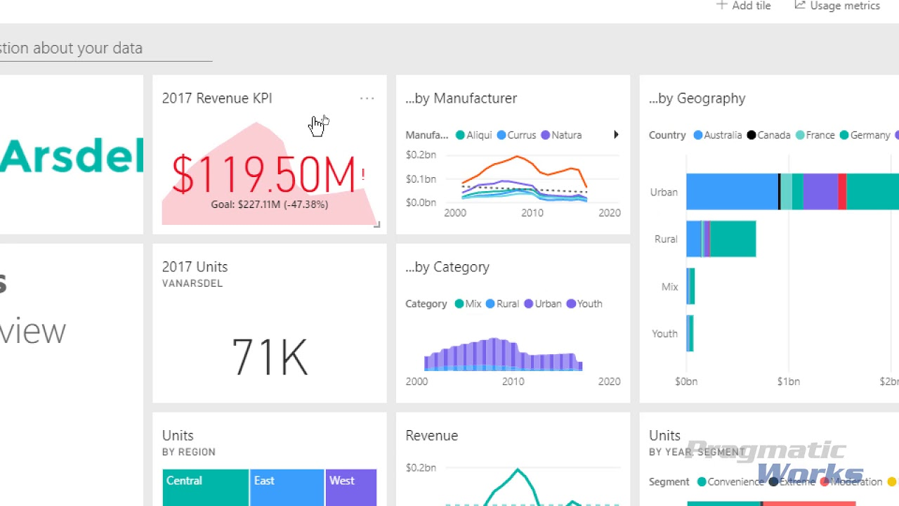 How to Remove Links from Power BI Dashboard Service