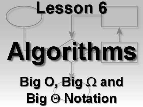 Algorithms Lesson 6: Big O, Big Omega, and Big Theta Notation