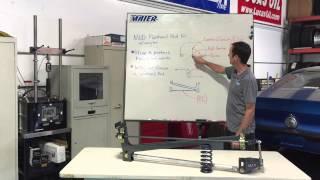 MOD Panhard Rod vs. Watts link