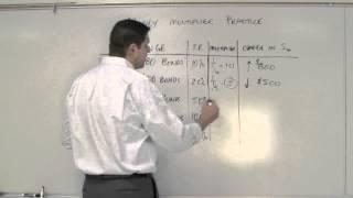 Macro 4.12- Money Multiplier Practice (AP Macro)