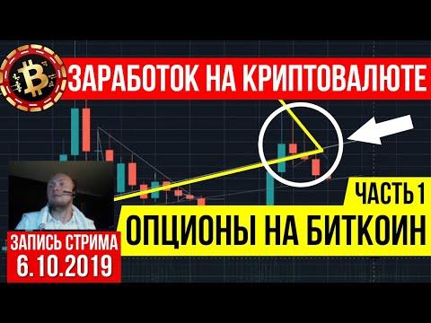 Заработок на криптовалюте: опционы на биткоин. Часть 1