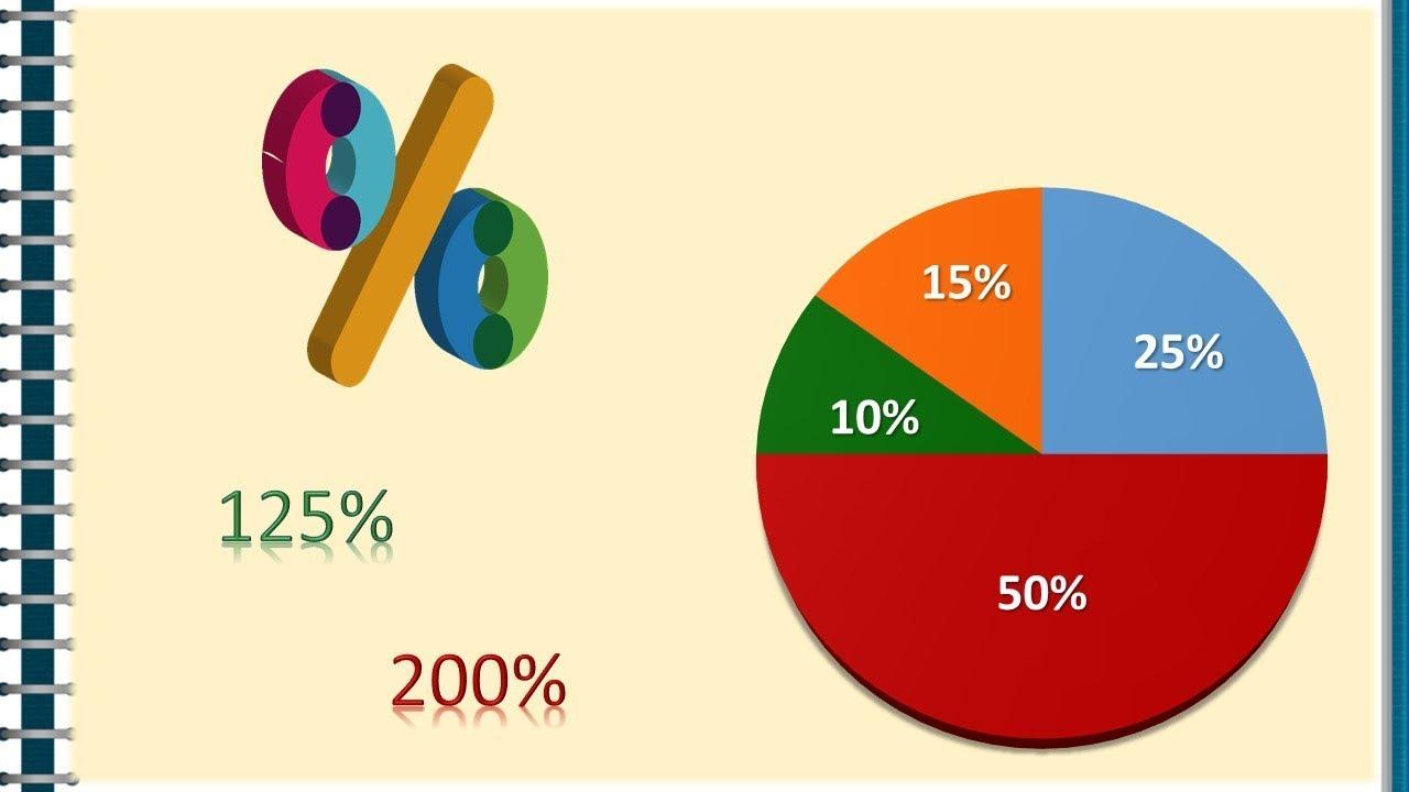 4 este procentul de vedere