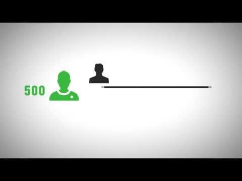 Школа онлайн бизнеса | Бизнес инкубатор Зевс | Zevs.in (партнерка)