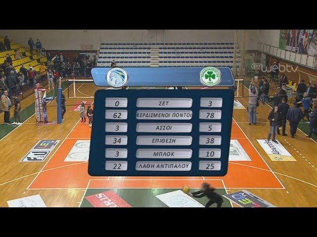 <span class='as_h2'><a href='https://webtv.eklogika.gr/volley-league-iraklis-pao-16-02-2020-ert' target='_blank' title='Volley League: ΗΡΑΚΛΗΣ - ΠΑΟ | 16/02/2020 | ΕΡΤ'>Volley League: ΗΡΑΚΛΗΣ - ΠΑΟ | 16/02/2020 | ΕΡΤ</a></span>