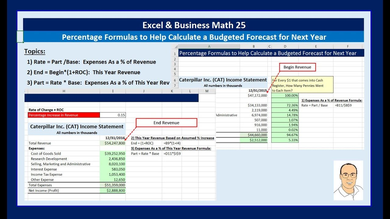 Excel & Business Math 25: Percentage Formulas to Help Calculate a ...