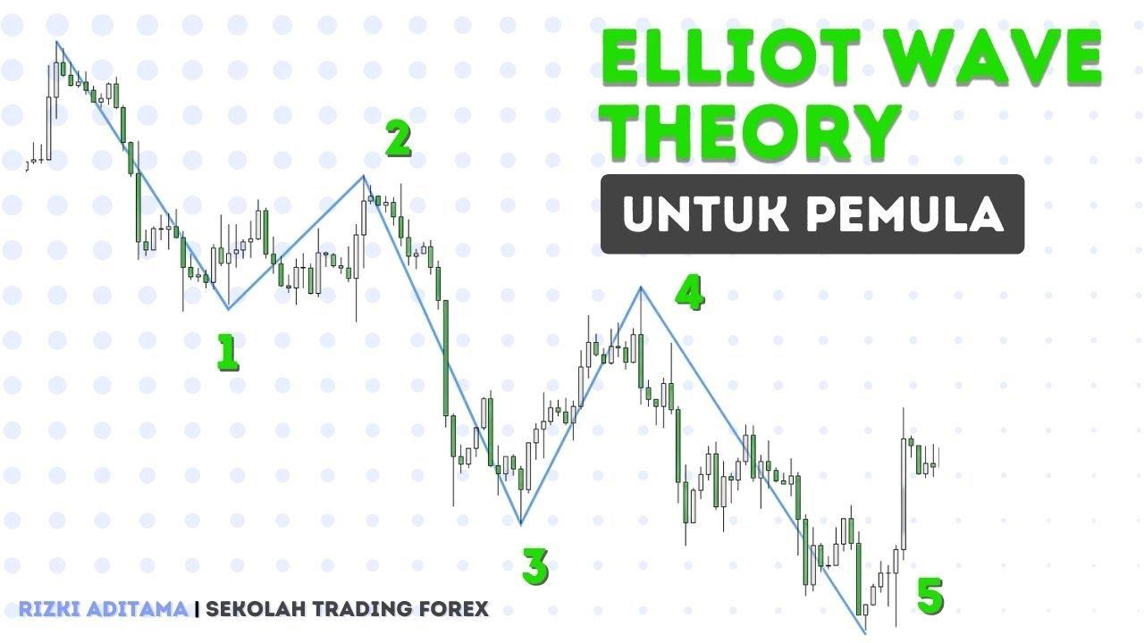 trading saham atau bitcoin