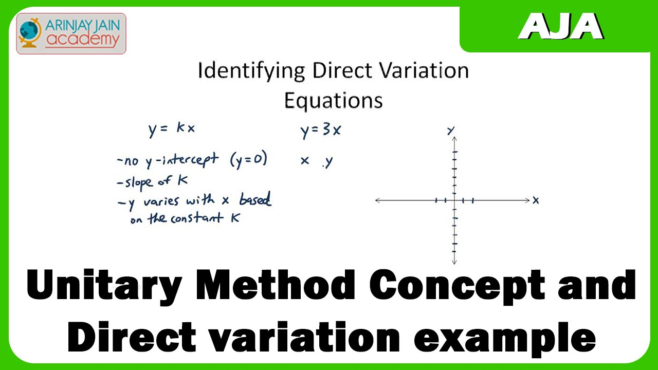 Unitary Method Concept And Direct Variation Example Youtube
