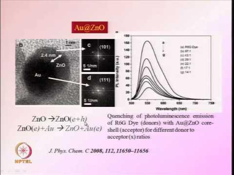 Mod-03 Lec-25 Core Shell Nanostructures - II