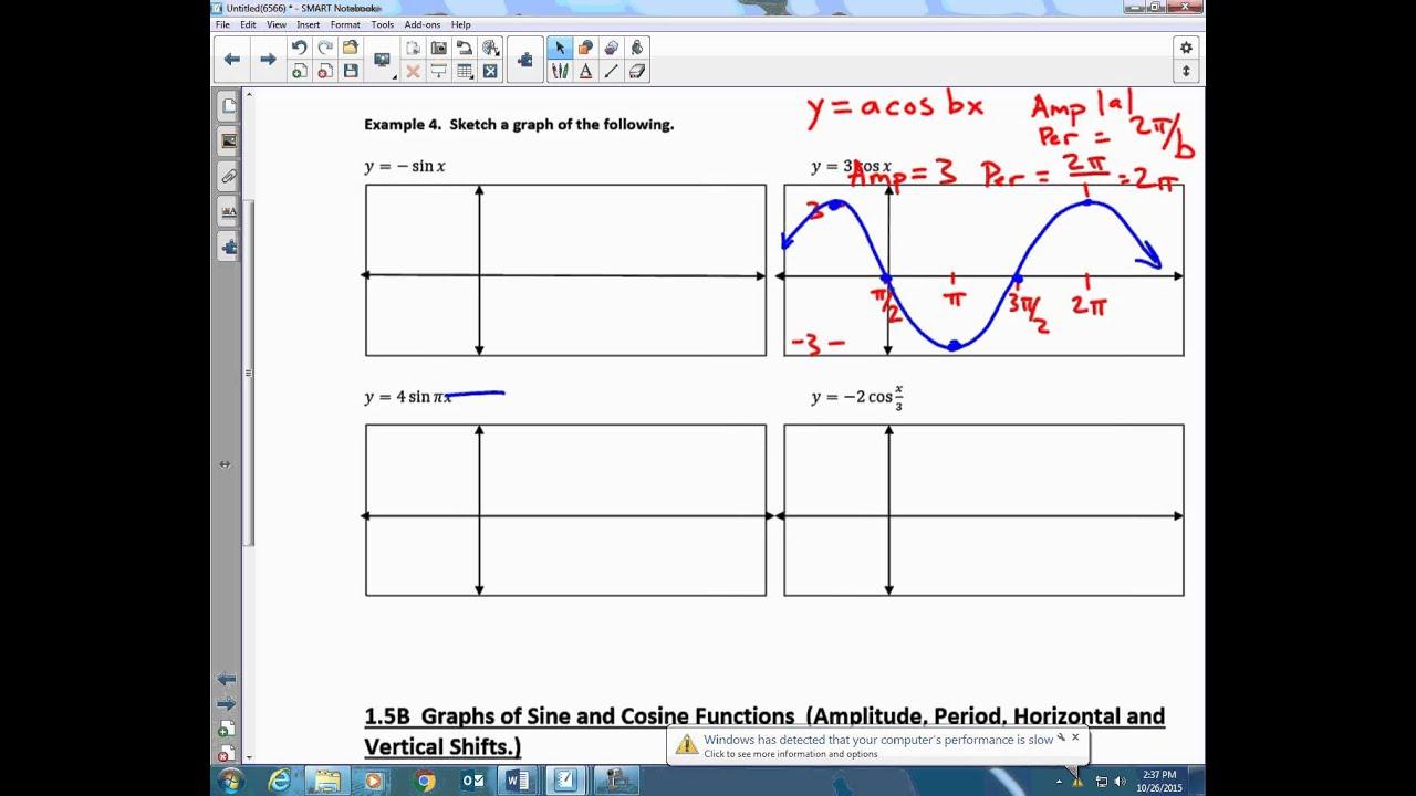 worksheet. Sine And Cosine Graphs Worksheet. Grass Fedjp Worksheet ...