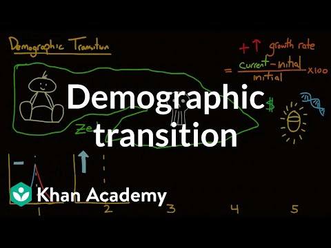 Demographic transition | Society and Culture | MCAT | Khan Academy