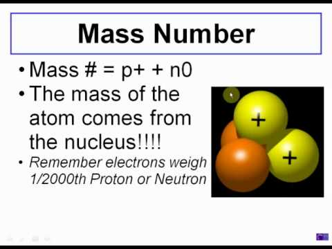 how to determine the atomic number mass number clear simple