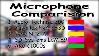 "#1 Gear Test: ""Five Top Saxophone Microphones Comparision"""
