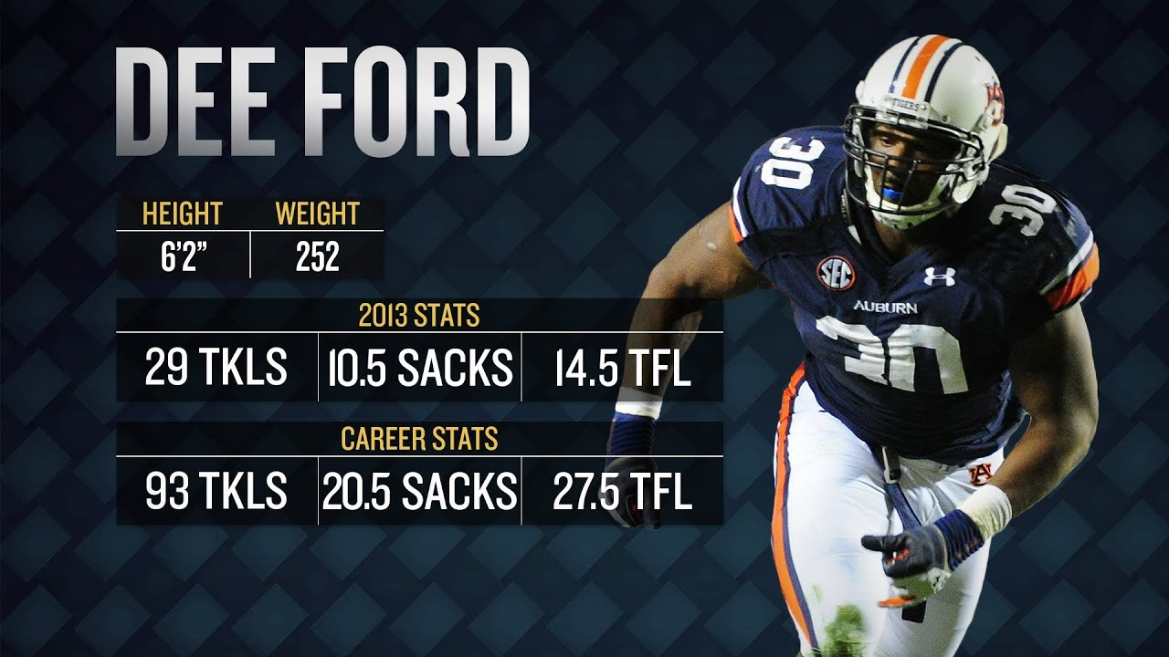 2014 NFL Draft: Dee Ford Scouting Report