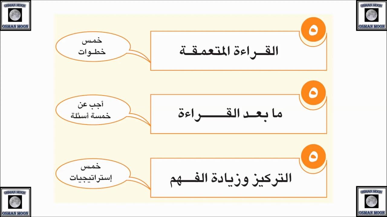 الثانوية مقررات المسار المشترك الكفايات اللغوية 1 عمليات القراءة المركزة الاول ثانوي Youtube