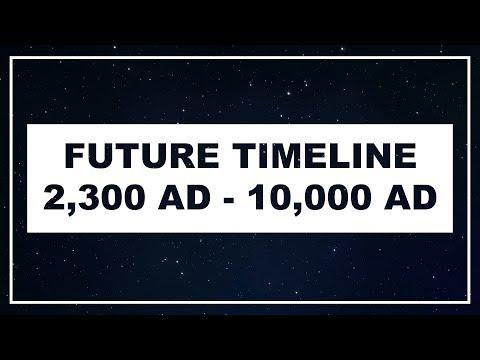 Future Timeline | 2300 - 10000