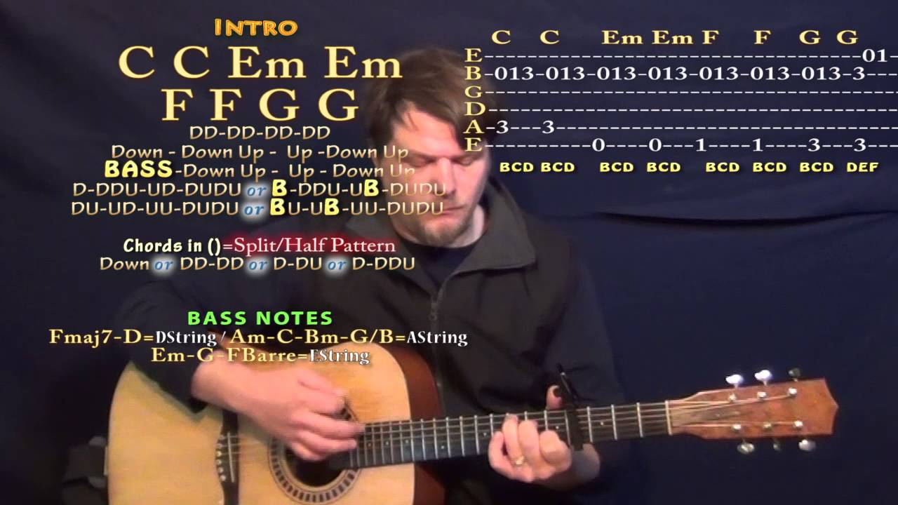 All I Ask Adele Guitar Lesson Chord Chart   Capo 115th and 15th