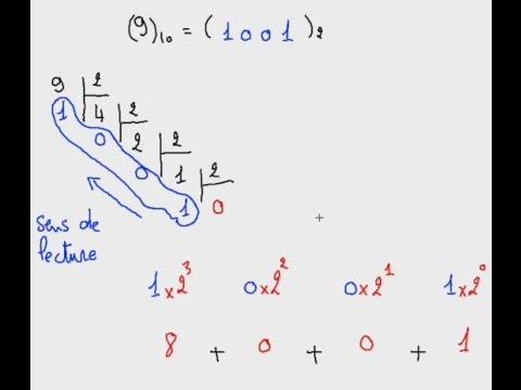 Exercice 1 Système de Numération : convertir décimal en ...