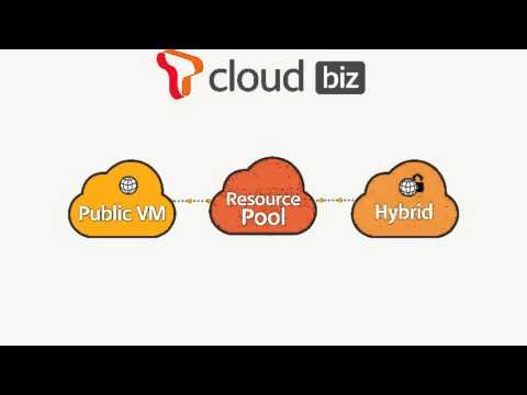 [SK Telecom] T Cloud Biz [ Resource Pool ]