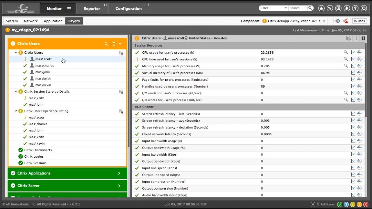 Citrix Deep Dive Performance Visibility with eG Enterprise