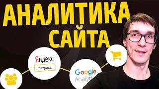 обзор и установка Яндекс Метрики