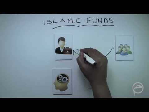 Introduction to Islamic Investment Fund: Lesson 1