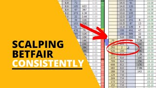 Scalping Betfair markets consistently for profit by Caan Berry