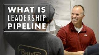 What is Leadership Pipeline?