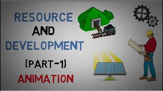 RESOURCE AND DEVELOPMENT(IN HINDI) || CLASS 10 || (PART-1 of 3)