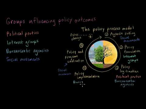 Groups influencing policy outcomes | AP US Government and Politics | Khan Academy