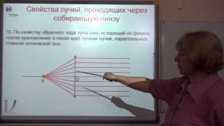 Лекции по физике. Урок № 20. раздел – Оптика.