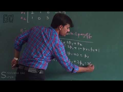 Operations Research(vol-18) GRAPHICAL METHOD(GAME THEORY) by Srinivasa rao
