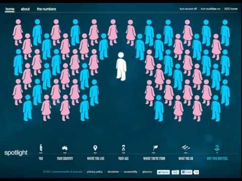 Australian Census Infographic