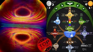 Ancient Secrets of Our Electromagnetic Flat Earth & The Biggest Mystery of Creation Now REVEALED