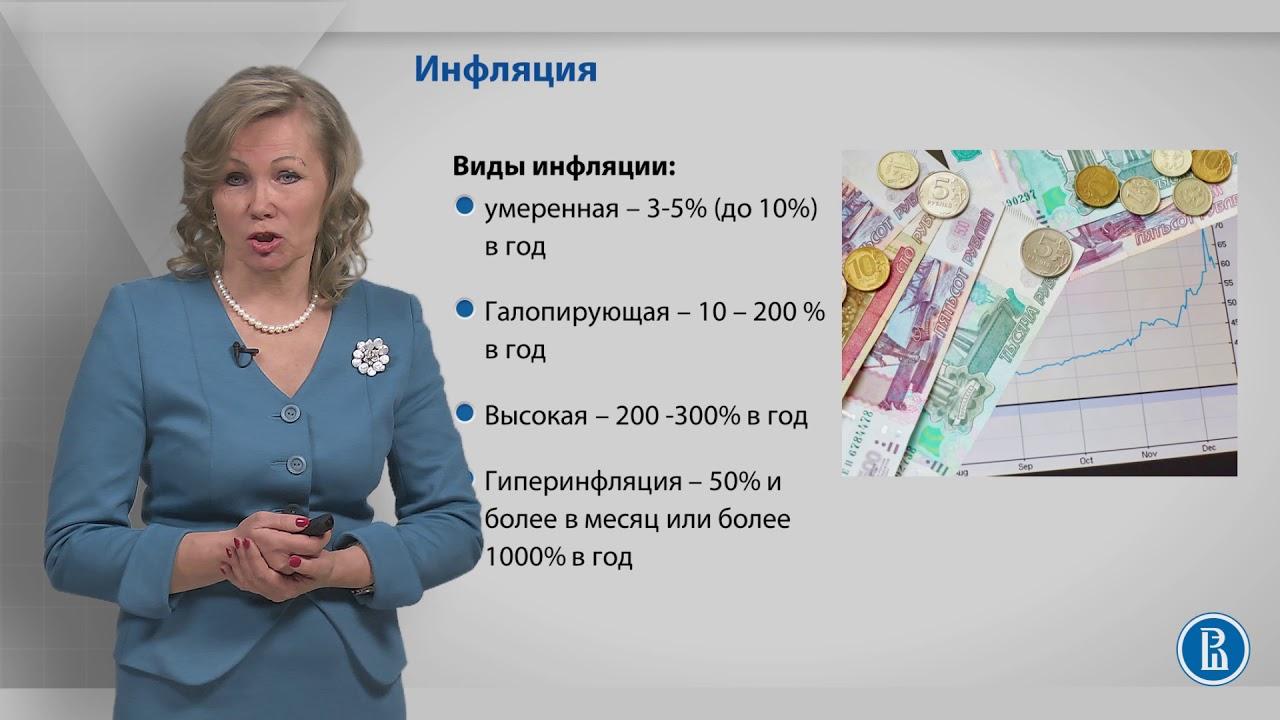 Обновленный курс «Деньги и их функции». Лекция 3