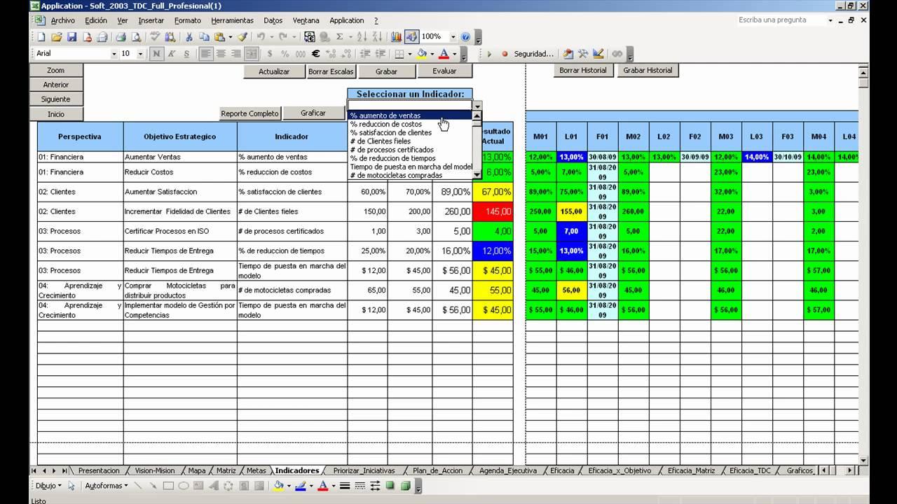 SOFT BALANCED SCORECARD- Reporte Completo y Graficar, http ...