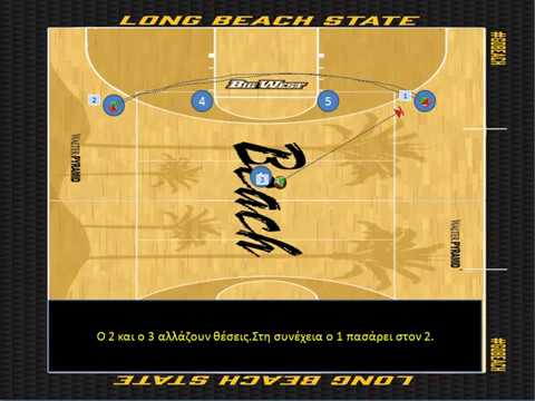 LONG BEACH TRIPLE SCREEN SPREAD VS ZONE