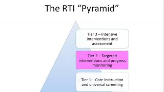 RTI Overview with Cara Shores