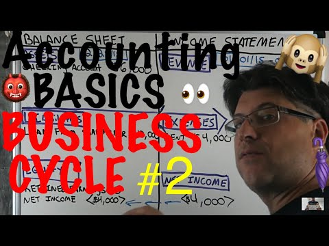 Accounting For Beginners #74 / Paying Rent Expense / Journal Entry / Widget INC #2